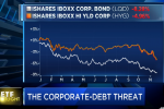 Market Faces Threat From Corporate Debt