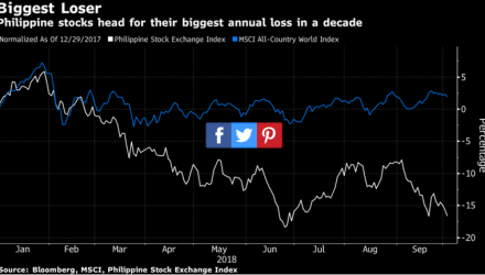 The Worst Stock Market Isn't Cheap Enough