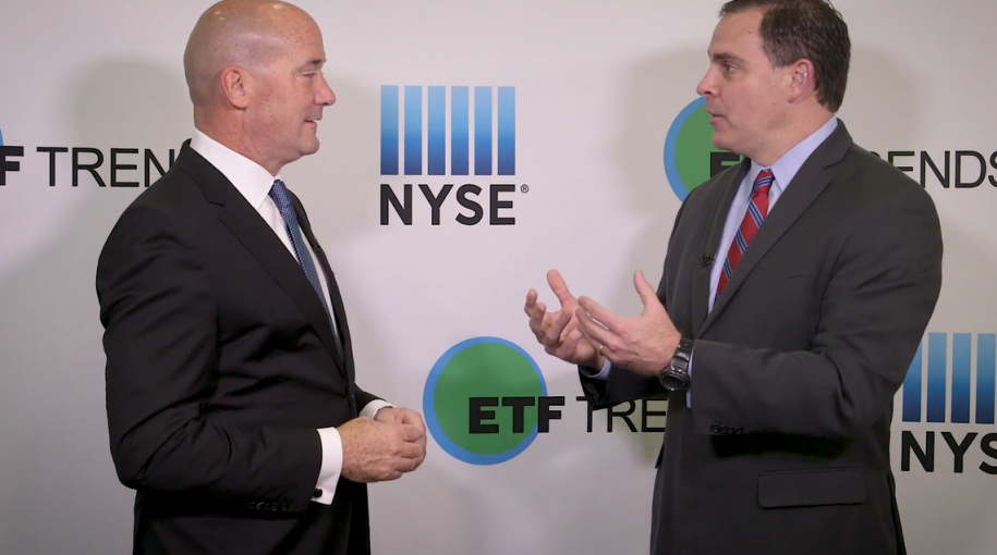 The Rising Importance of Factor Investments, Smart Beta ETFs