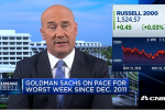 Tom Lydon on CNBC - Investors Doubling Down on Emerging Markets, Trade Deal