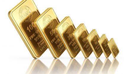 Two Low-Cost Gold ETFs Quickly Gain Assets