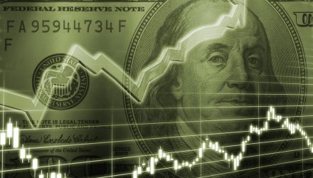 U.S. Dollar Rally Could Ease in 2019