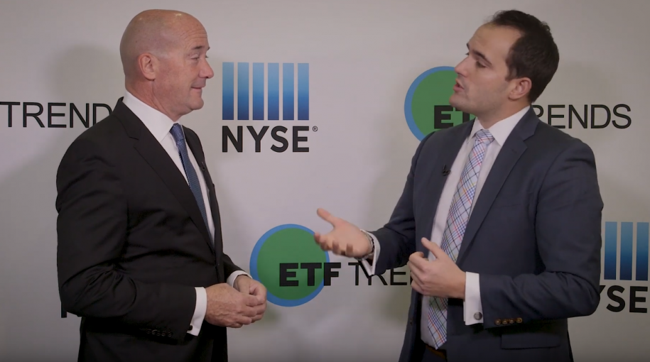 ETF Investors Shift Toward a More Risk-Managed Approach