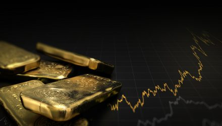 Gold ETFs Test 200-Day Trend Line