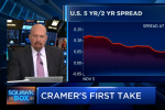 Jim Cramer: Difficult to Reach Conclusions on Latest Yield Curve Move