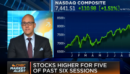 Kleintop - 2019 Could Be the Peak for the Markets