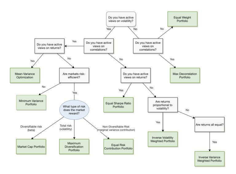 Optimization-Decision-Tree-768x569