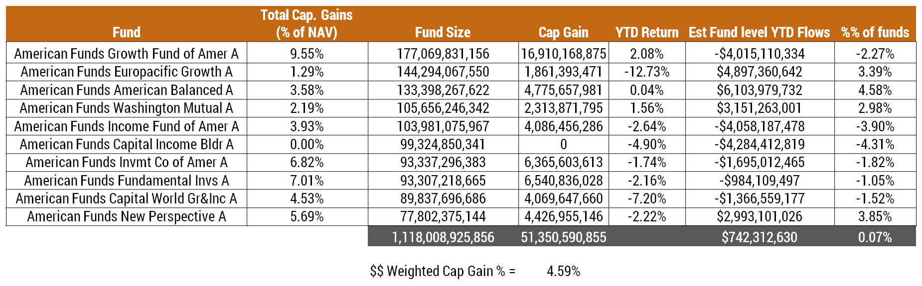 Tax Basis in Mutual Funds: The Hot Potato Strategy | ETF ...