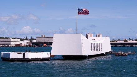 Remembering the Impact of Pearl Harbor on the Markets