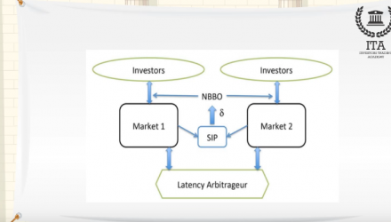What Is an Arbitrage?