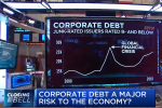 Is Corporate Debt a Major Risk to the Economy?
