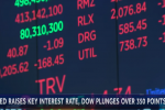 Dow Loses 352 Points After Federal Reserve Raises Interest Rates 4th Time