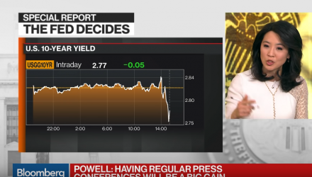 Here's Why Stocks Tumbled During Powell's News Conference