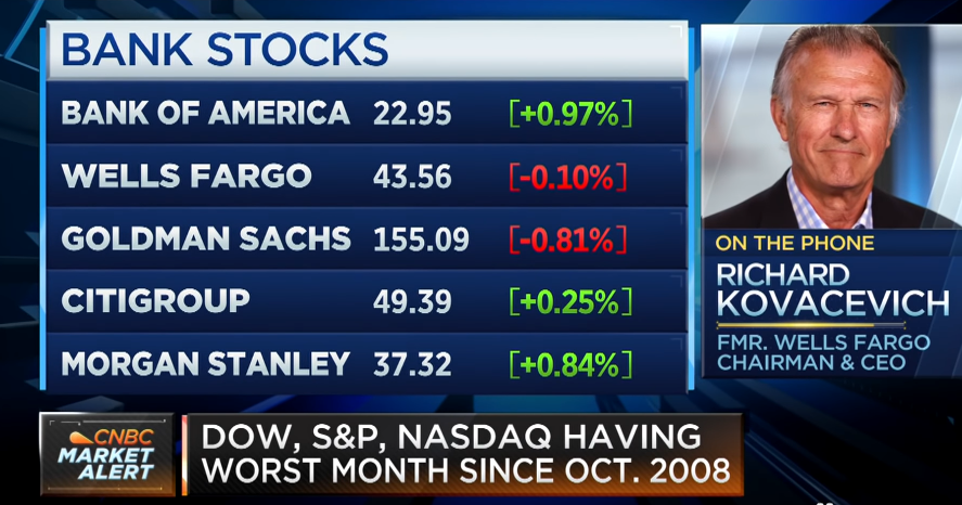 Ex-Wells Fargo CEO Dick Kovacevich: Markets Are Reacting to 'the Trump Slump'