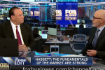 Federal Reserve's Last Rate Hike Was a Mistake: Gary Kaltbaum