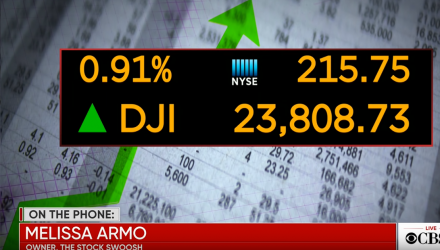 Stock Markets Open After Another Big Sell-Off