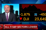 Tom Lydon on CNBC - Rate Decision is Key for Emerging Markets