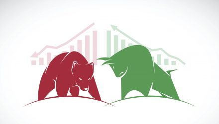 Webcast Podcast Edition Bull or Bear How to Prepare 2019 Portfolios for Both