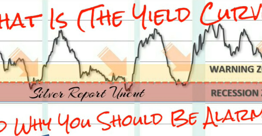 What Is the Yield Curve and Why You Should Be Concerned About Rising Interest Rates