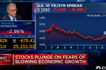 Yield Curve Inversion a Test for Fed, Says Expert