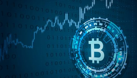 Bitcoin Climbs Above $4,000, But Some Remain Bearish