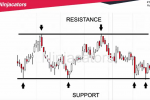 Civil War Lessons That Protect Your Trading Account