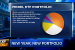 ETF Mythbuster: Do ETFs Cause Volatility?