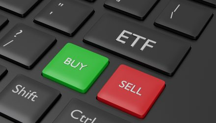 How do Investors Buy and Sell ETFs?