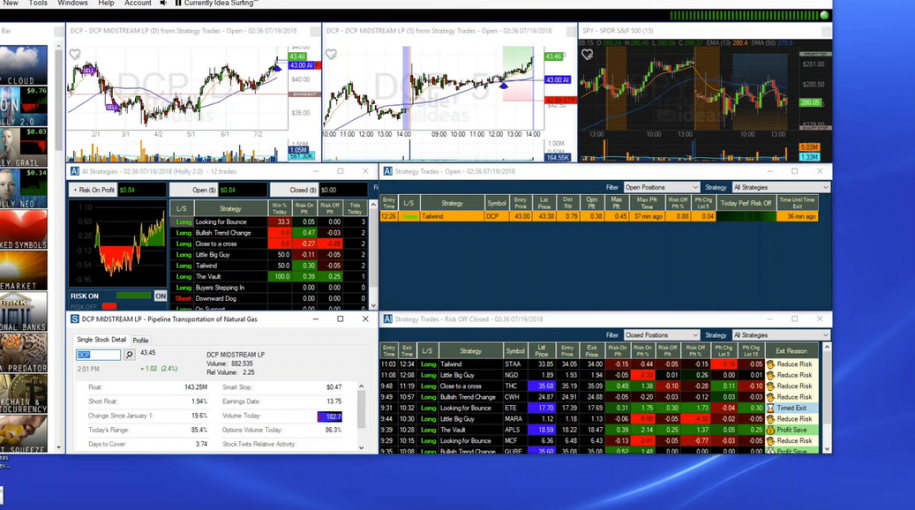 How to Use Artificial Intelligence in Day Trading