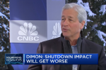 "Jamie Dimon Calls for Government Shutdown to ""End Immediately"""