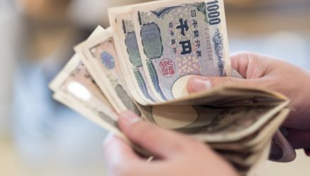 Japanese Yen ETF is Rallying on Safety Bets