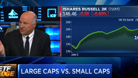 Kevin O'Leary: These Stocks Will Outperform the Market This Year