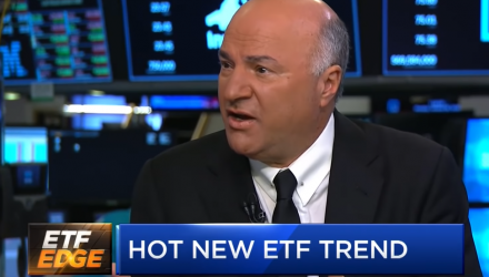 "Kevin O'Leary on ESG ETFs: ""Performance Has Been Abysmal"""