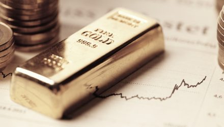 Leveraged Gold ETFs Gain on Tame Inflation Data