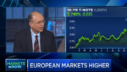 Markets Are Responding to Fed's Moderated Message: Economist