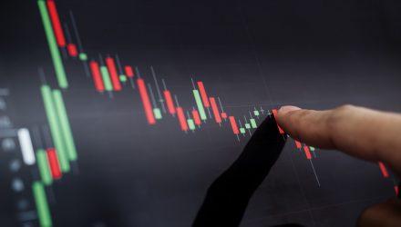 Dow Falls Amid Government Shutdown and Economic Slowdown in China