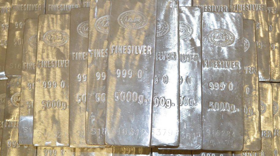 Measuring Momentum in Silver ETFs