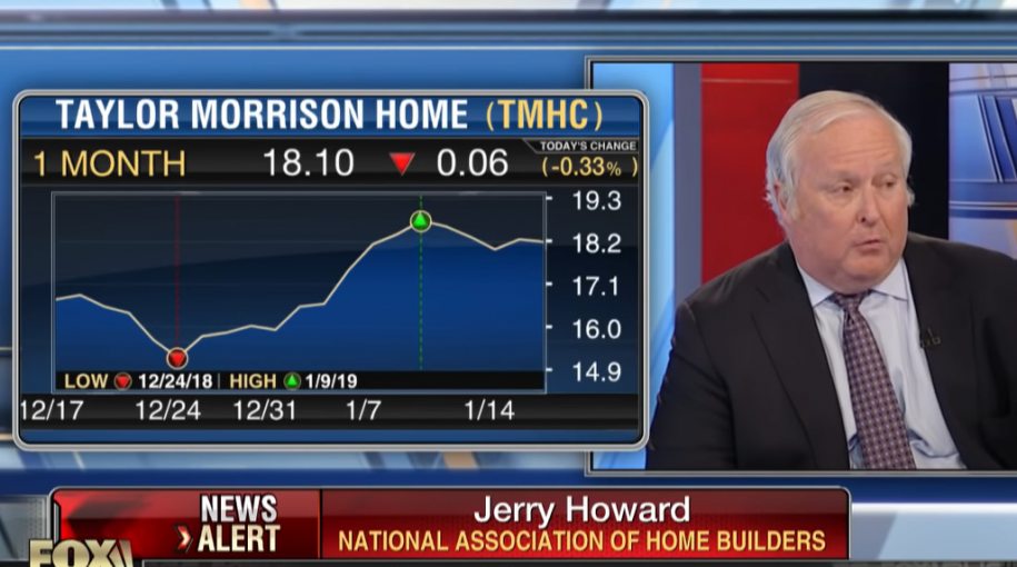 Rise in Homebuilder Sentiment All About Interest Rates?