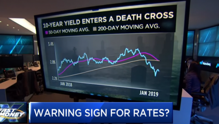 The 10-Year Yield Just Did Something That Could Signal a Breaking Point for the Bond Market