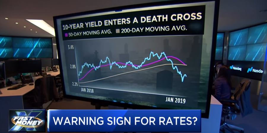 The 10-Year Yield: Warning Sign for Rates?
