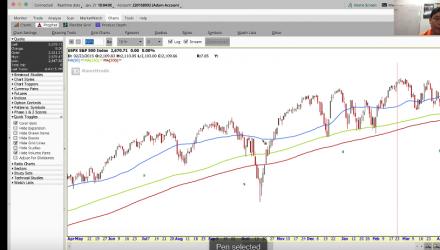 How I Analyze the Stock Market for Massive Profits