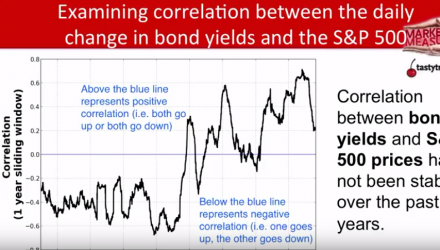Understanding the Relationship Between Stocks and Bonds