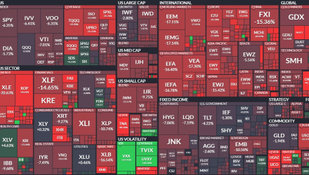 2018 Volatility in Markets & the ETF Industry
