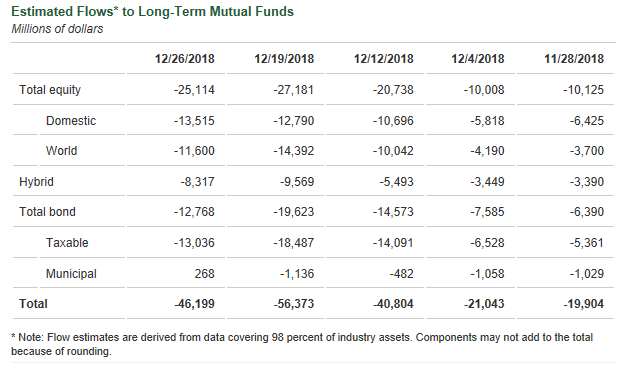 The Behavioral Divergence of ETF and Mutual Fund Investors 5
