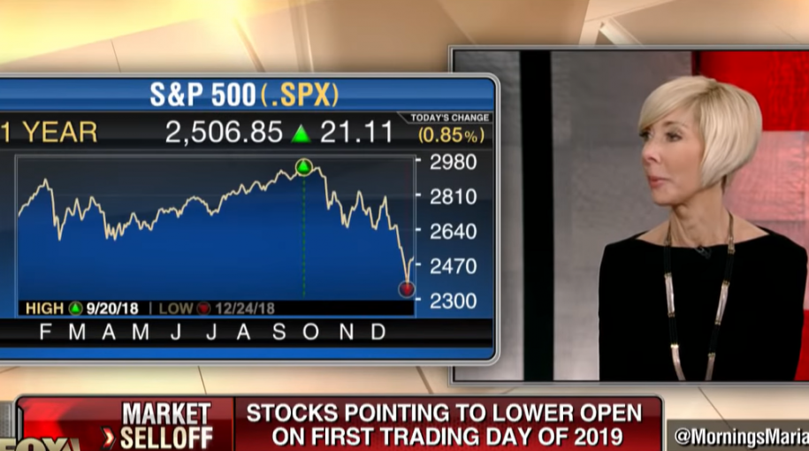The Decline in the Stock Market Is Really Just Getting Started: Economist