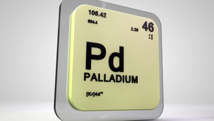 Why Palladium ETF 'PPLT' is Poised for More Upside