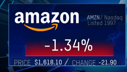 Amazon Bought Government Bonds Amid Last Year's Tech Sell-Off