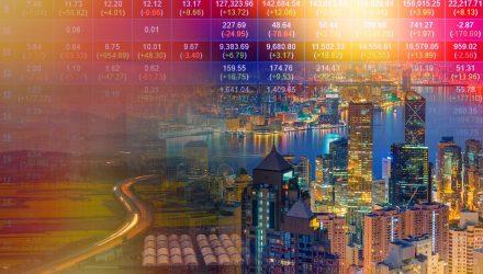 An Interesting International Bond ETF