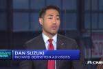 Dan Suzuki, RBA Portfolio Strategist, Discusses Broader Markets on CNBC 'Squawk Box'