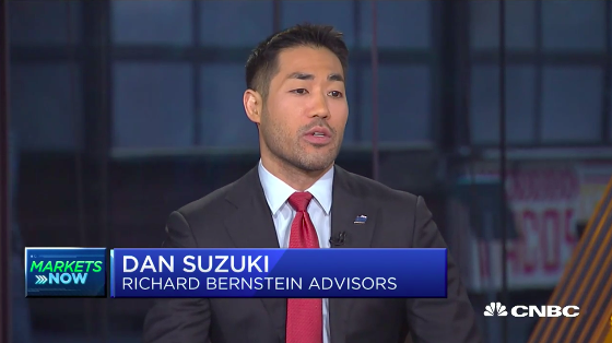 Dan Suzuki, RBA Portfolio Strategist, Discusses Broader Markets on CNBC 'Squawk Box'